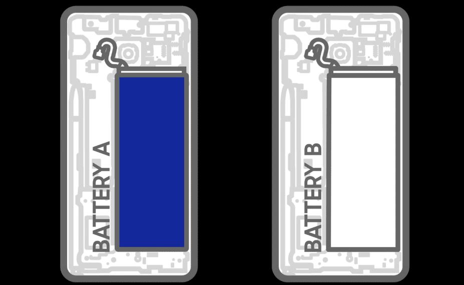 Samsung Galaxy Note 7 Batteries